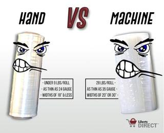 Machine Film Vs Hand Film